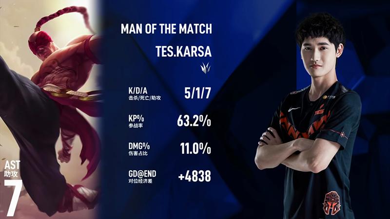 【外媒评选S10世界赛TOP5选手】888体育赛事观点:Karsa、Bin入选